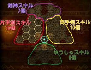ドラクエ11『スキルパネル』のシステムを徹底解説!